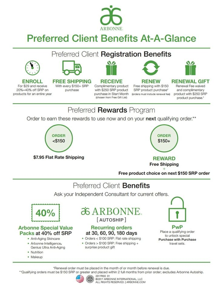 5 Reasons Why Arbonne is a Great Gluten-Free Company - The
